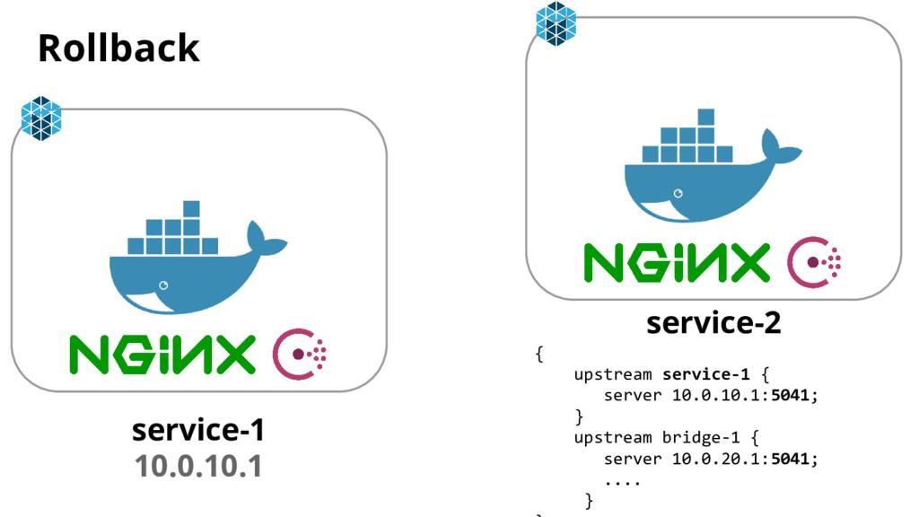 Rollback service-1 10.0.10.1 service-2 { upstre...