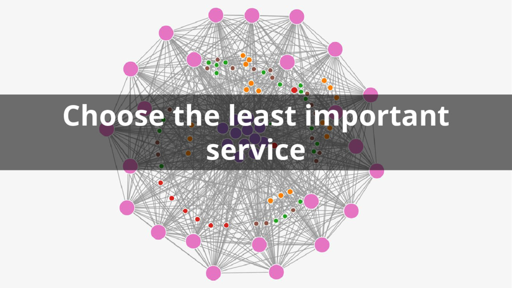Choose the least important service
