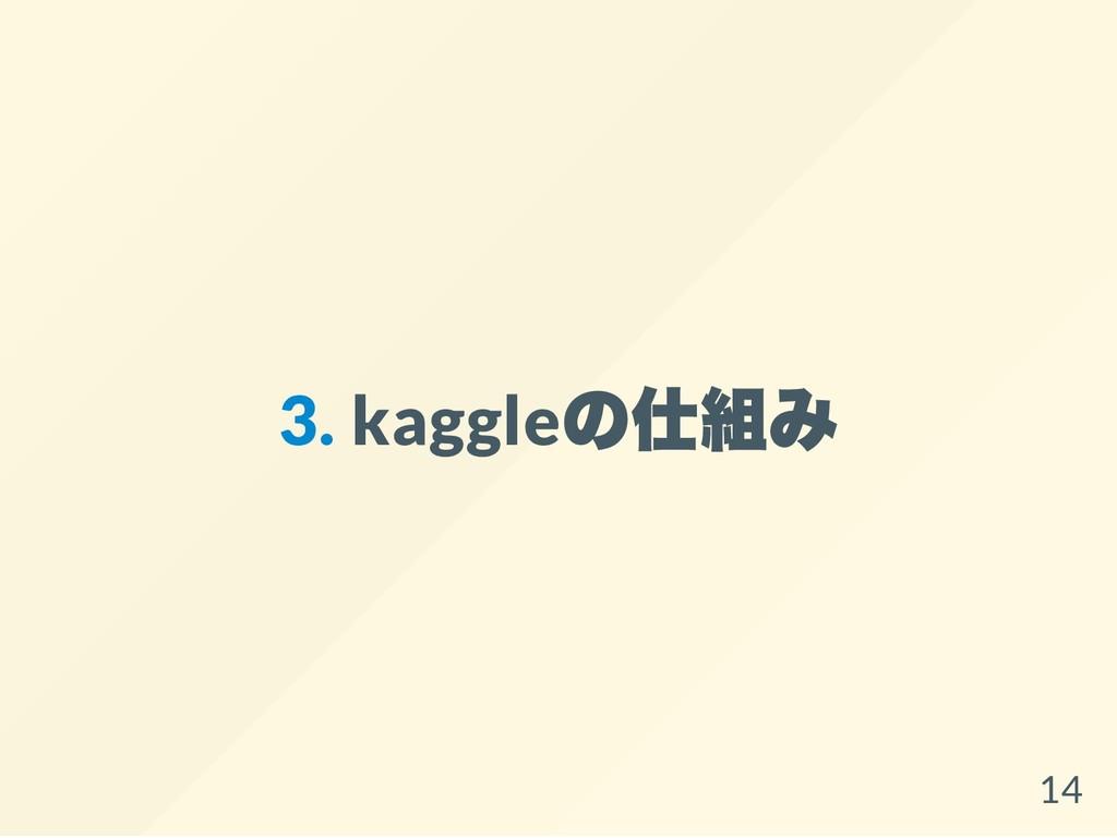 3. kaggle の仕組み 14