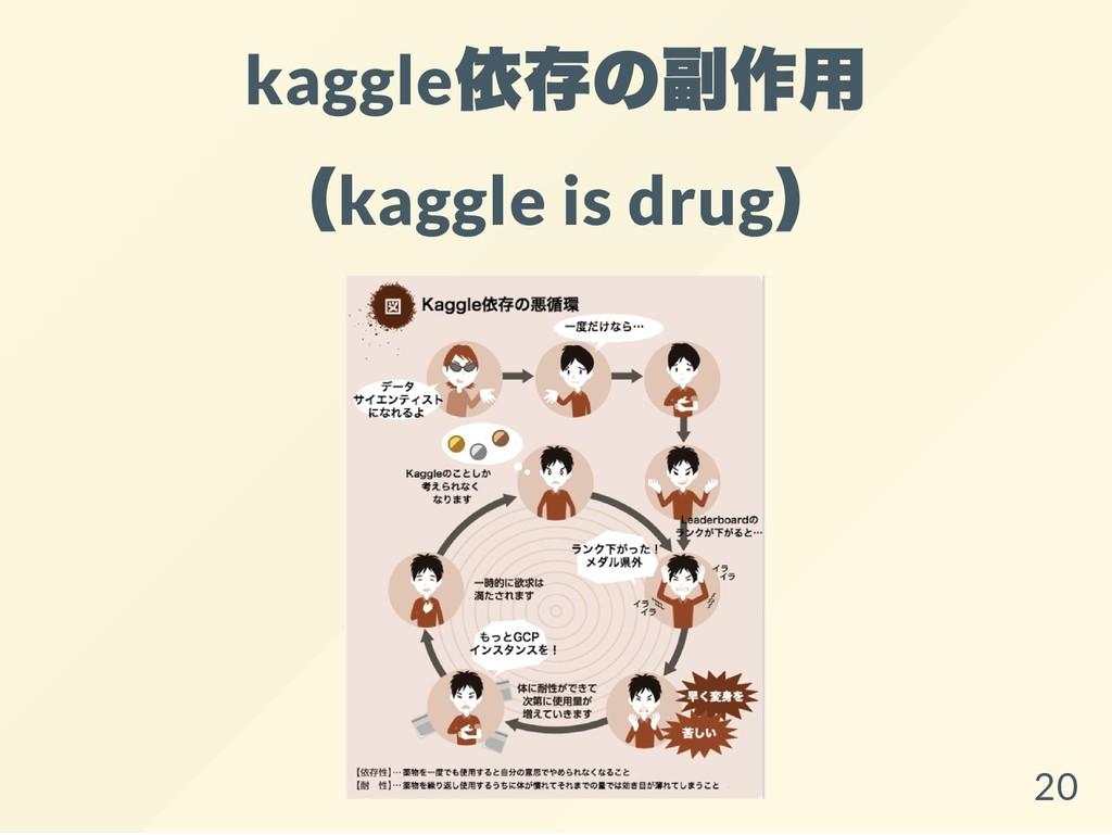kaggle 依存の副作用 (kaggle is drug ) 20