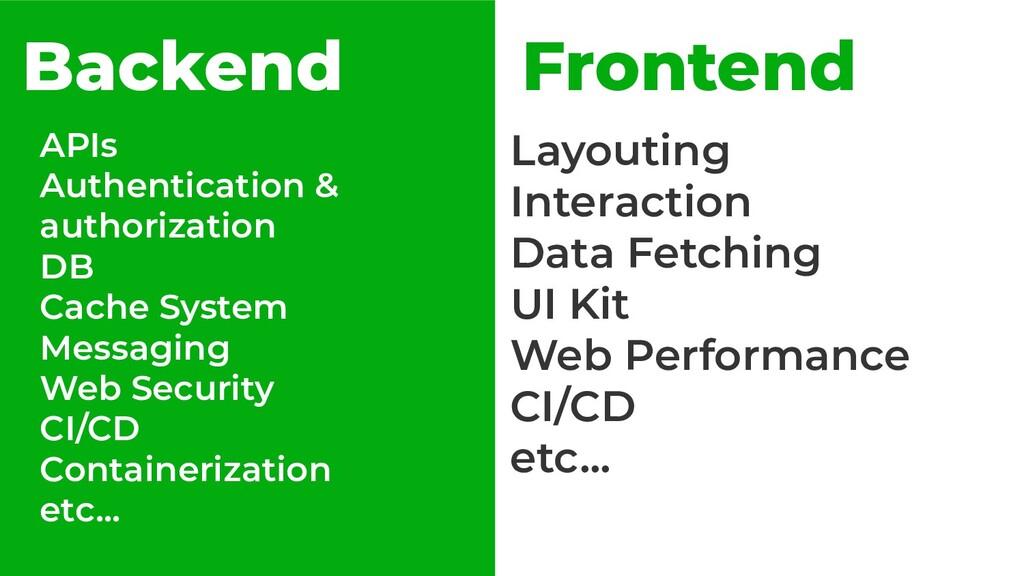 Backend Frontend APIs Authentication & authoriz...