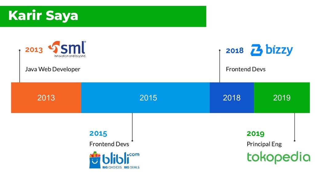 Karir Saya 2013 2015 2018 2019 2013 Java Web De...