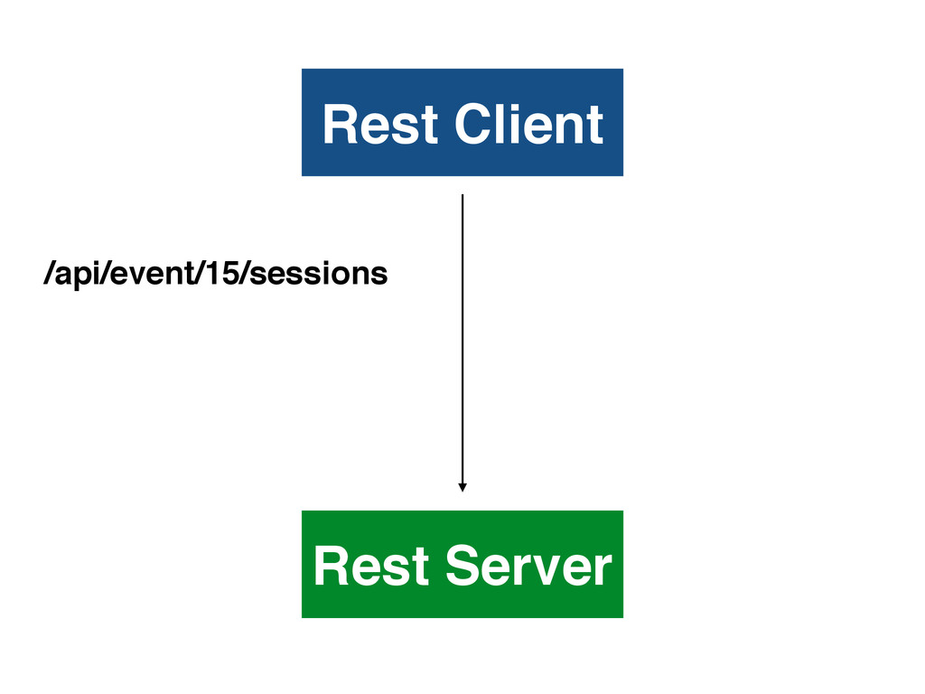 Rest Client Rest Server /api/event/15/sessions