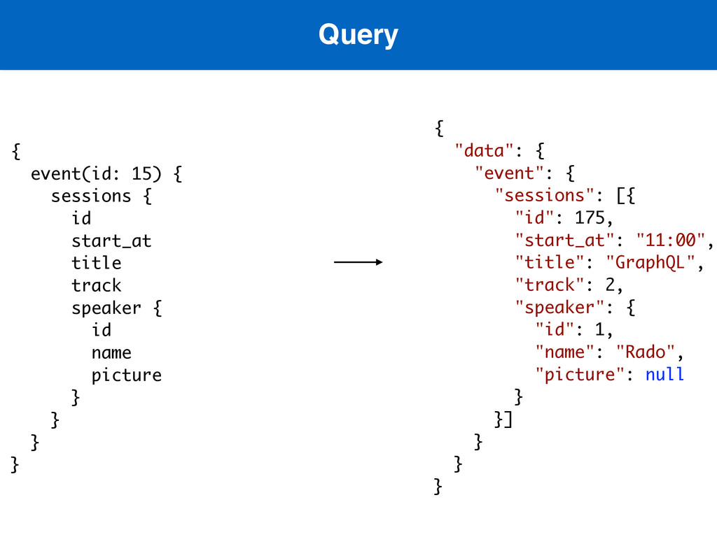 Query  { event(id: 15) { sessions { id start_a...