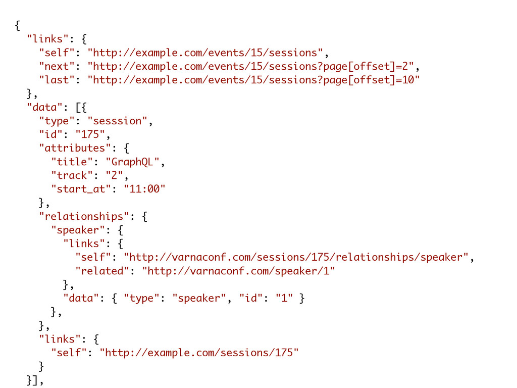 """{ """"links"""": { """"self"""": """"http://example.com/events..."""