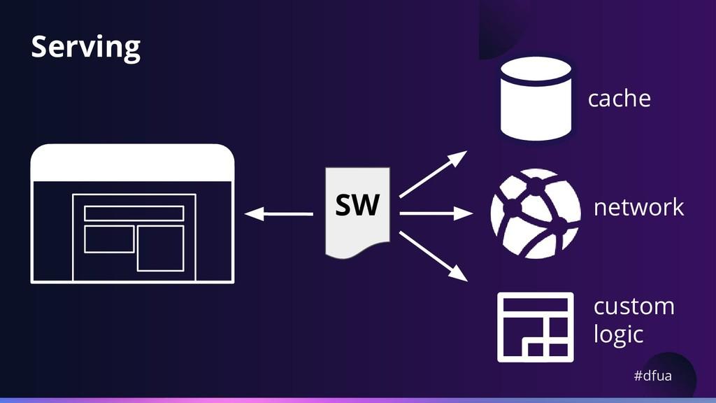 #dfua Serving SW cache custom logic network
