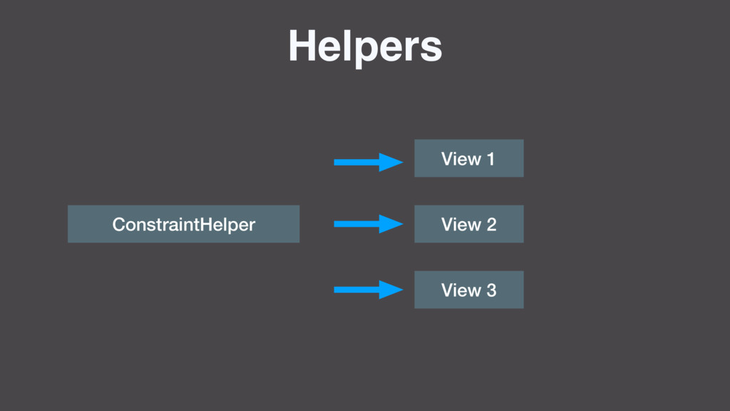 Helpers ConstraintHelper View 1 View 2 View 3