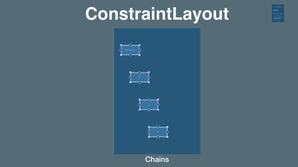 ConstraintLayout Chains