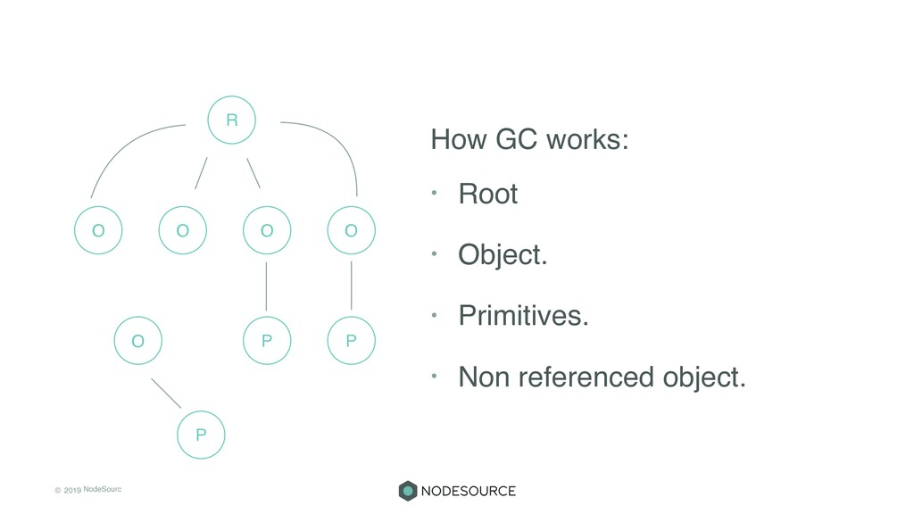 © 2019 NodeSourc e How GC works: • Root • Objec...