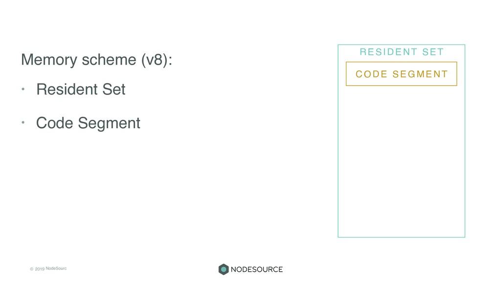 © 2019 NodeSourc e Memory scheme (v8): • Reside...