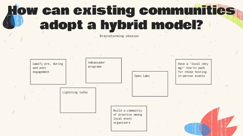 How can existing communities adopt a hybrid mod...