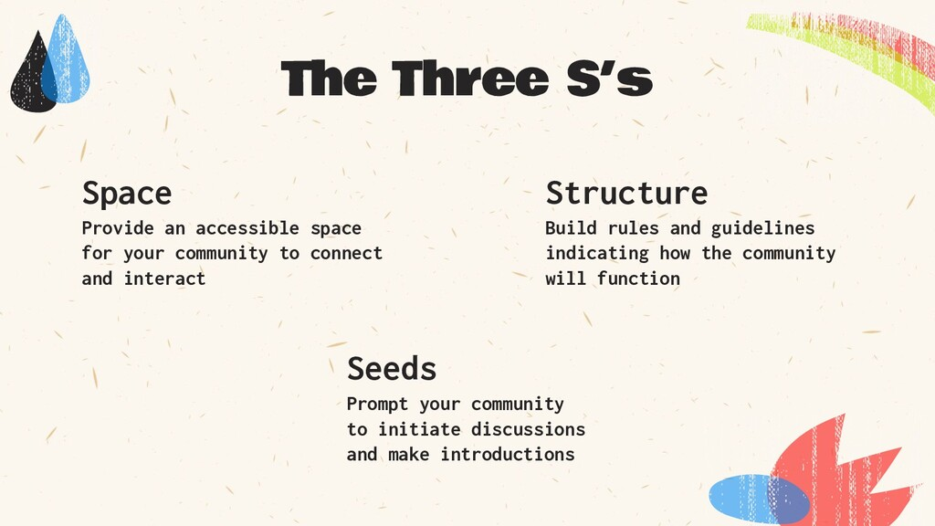 The Three S's Provide an accessible space for y...