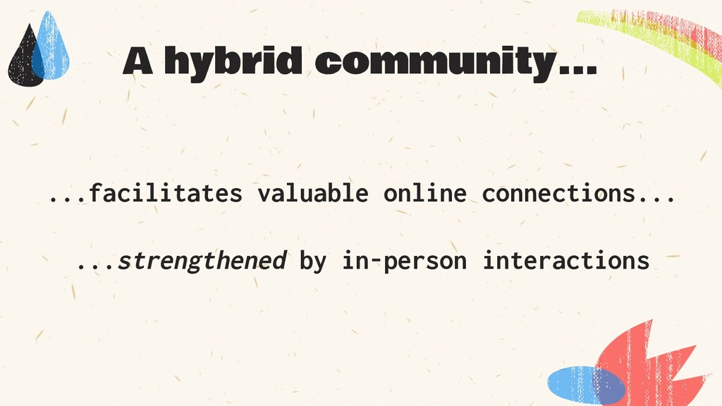 ...facilitates valuable online connections... ....