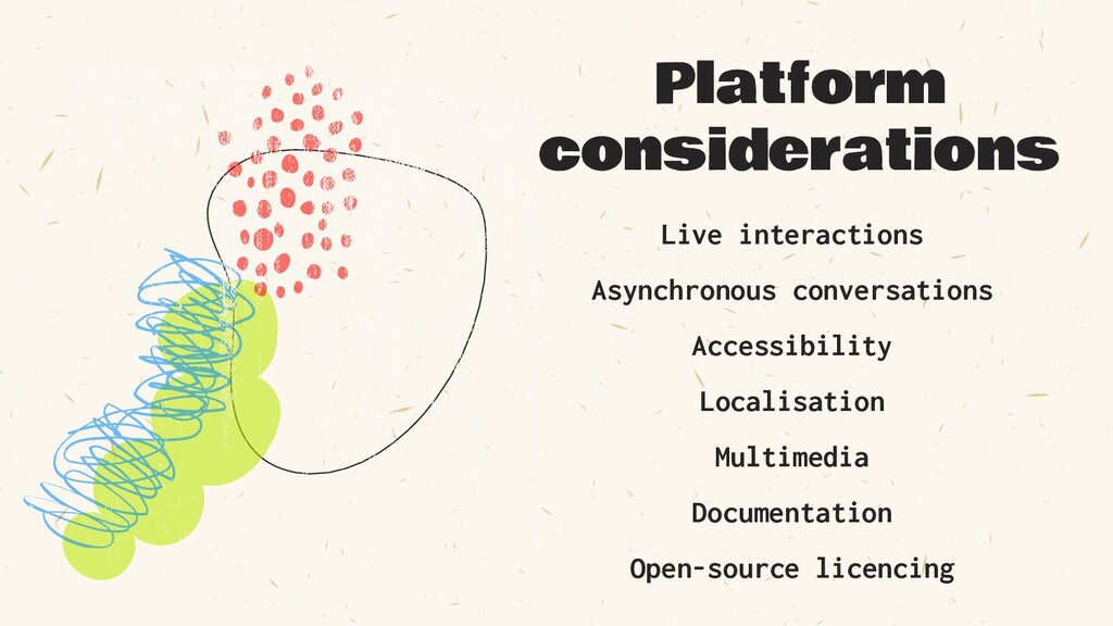 Live interactions Asynchronous conversations Ac...