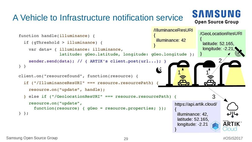Samsung Open Source Group 29 Samsung Open Sourc...