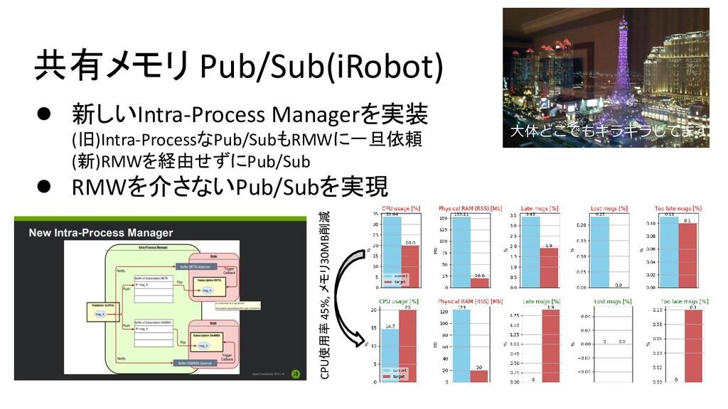 共有メモリ Pub/Sub(iRobot) ● 新しいIntra-Process Manage...