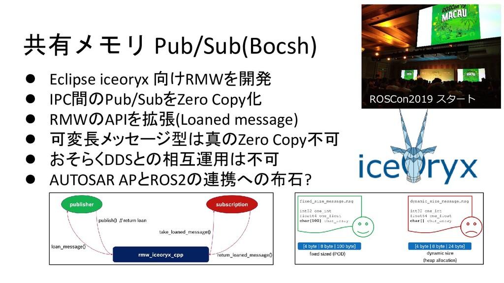 共有メモリ Pub/Sub(Bocsh) ● Eclipse iceoryx 向けRMWを開発...