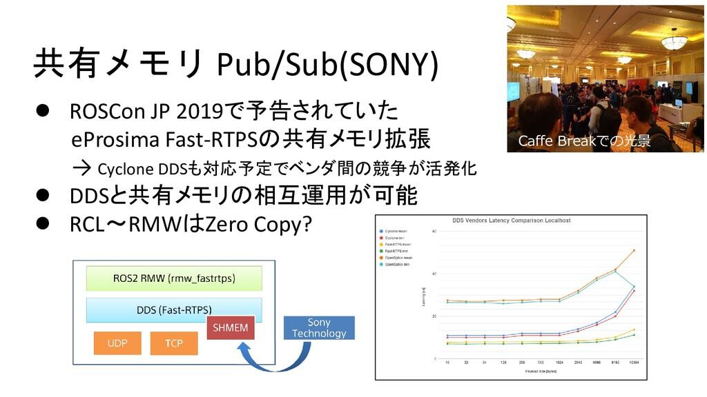 共有メモリ Pub/Sub(SONY) ● ROSCon JP 2019で予告されていた eP...