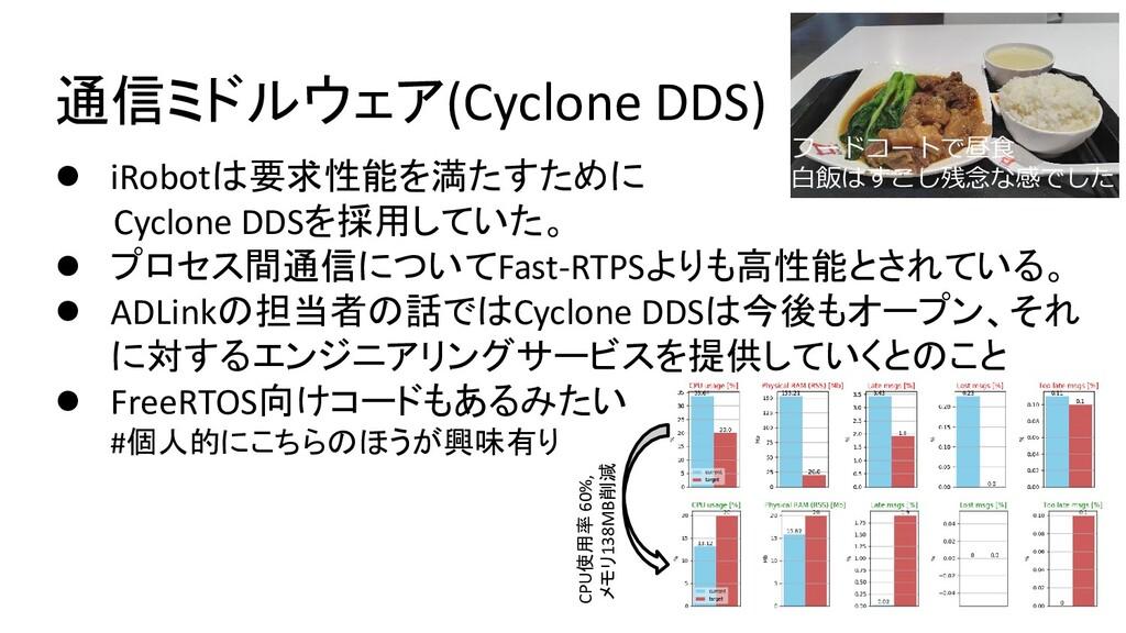 通信ミドルウェア(Cyclone DDS) ● iRobotは要求性能を満たすために Cycl...