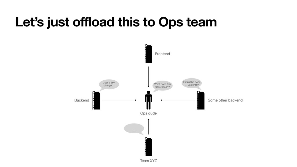 Let's just offload this to Ops team Ops dude Fr...