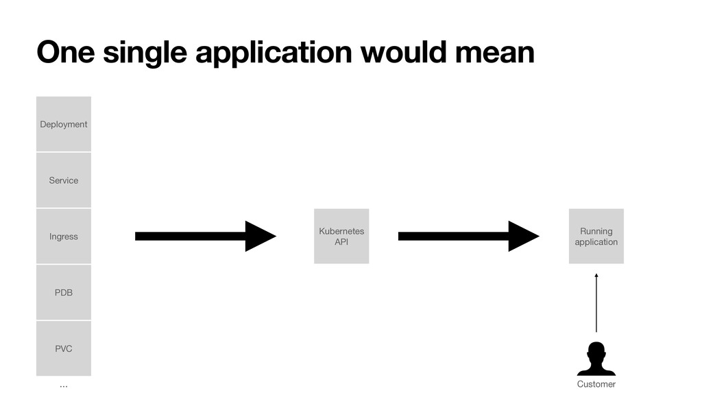 One single application would mean Deployment Se...