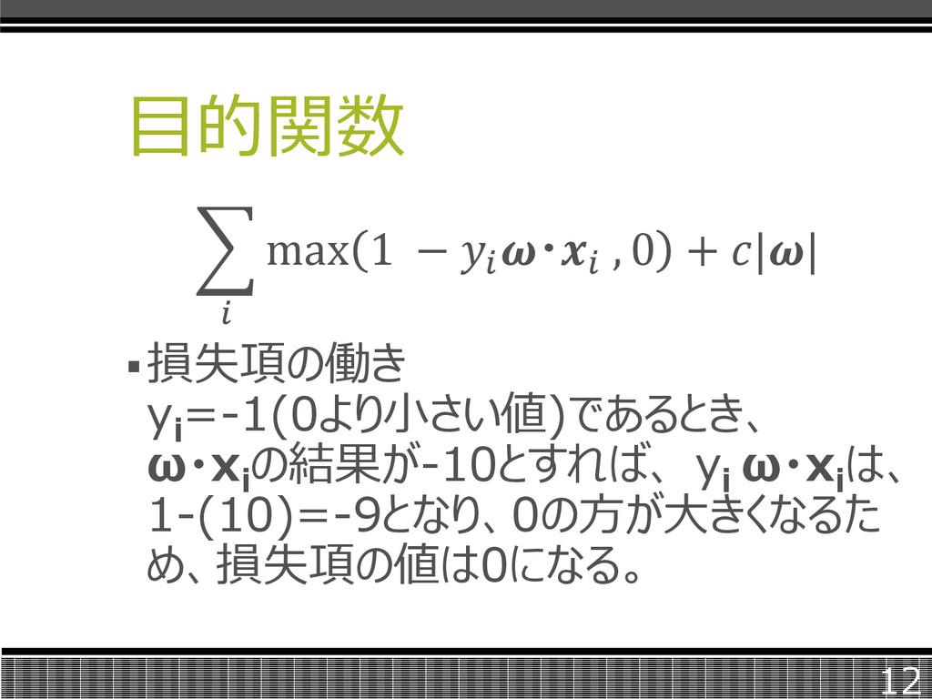 目的関数  max 1 −  ・ , 0 +    損失項の働き y i =-1(0より小さ...