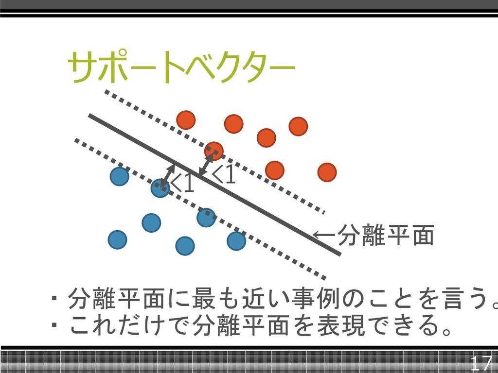 サポートベクター 17 ←分離平面 <1 <1 ・分離平面に最も近い事例のことを言う。 ・これ...