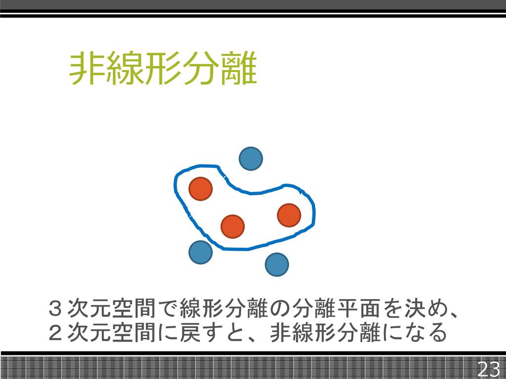 非線形分離 23 3次元空間で線形分離の分離平面を決め、 2次元空間に戻すと、非線形分離になる