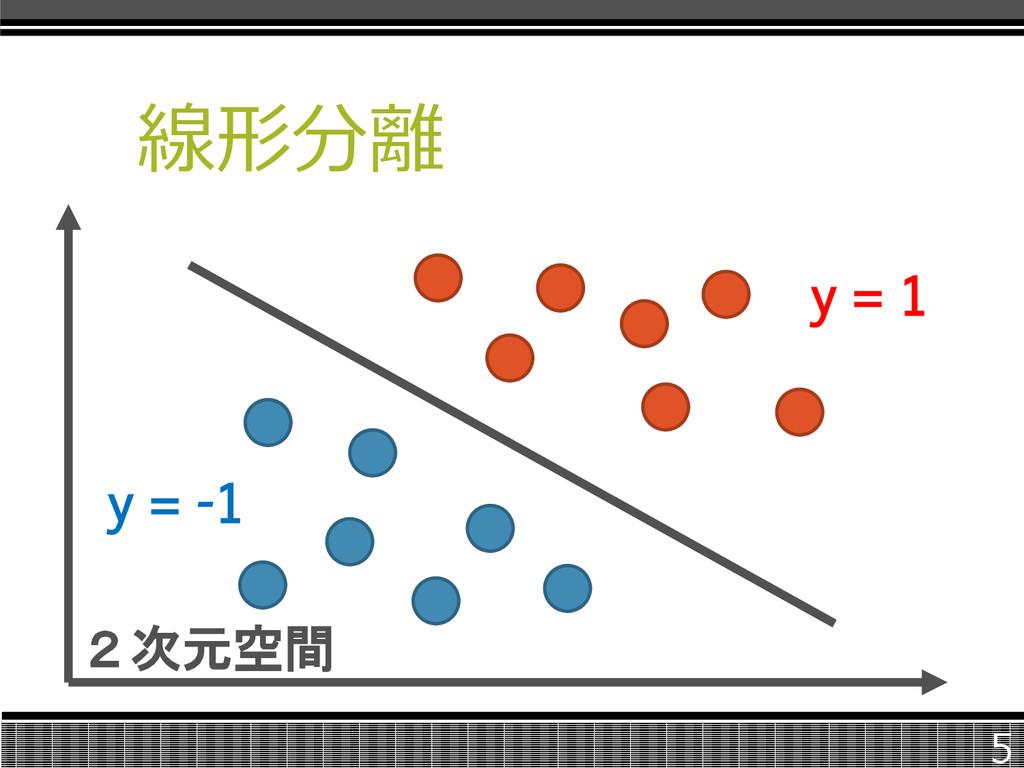 線形分離 5 y = 1 y = -1 2次元空間