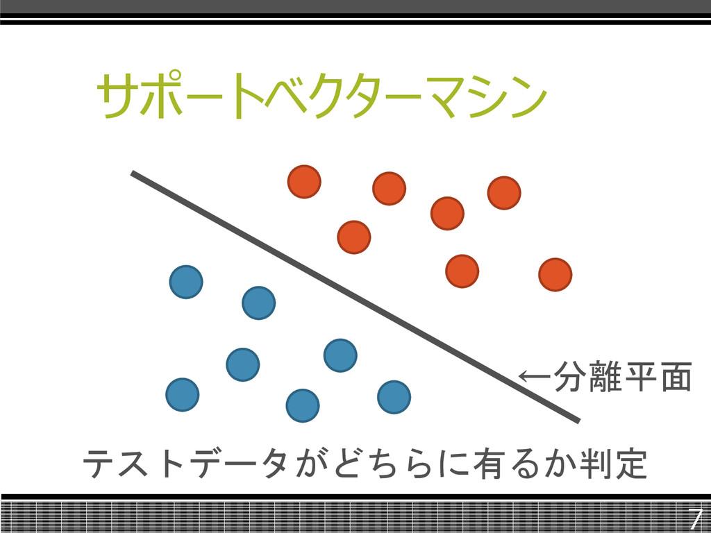 サポートベクターマシン 7 ←分離平面 テストデータがどちらに有るか判定