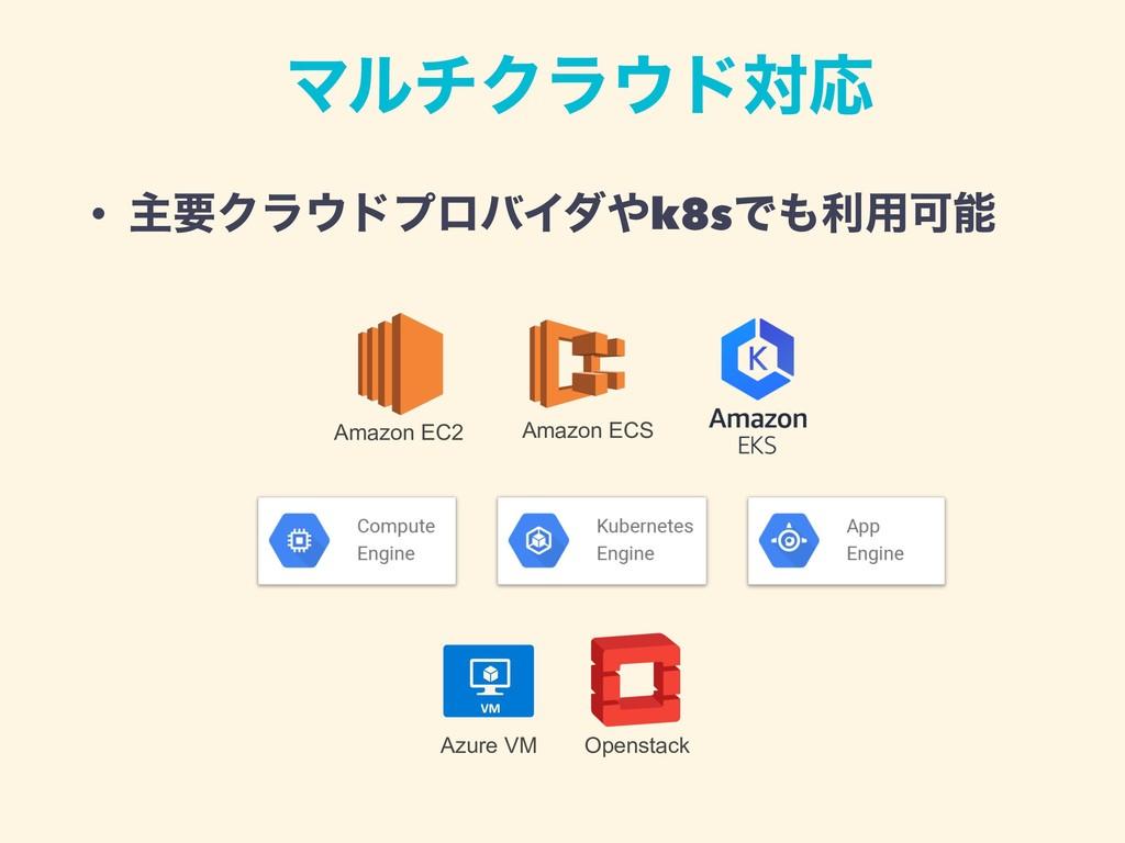 • ओཁΫϥυϓϩόΠμk8sͰར༻Մ ϚϧνΫϥυରԠ Azure VM Open...