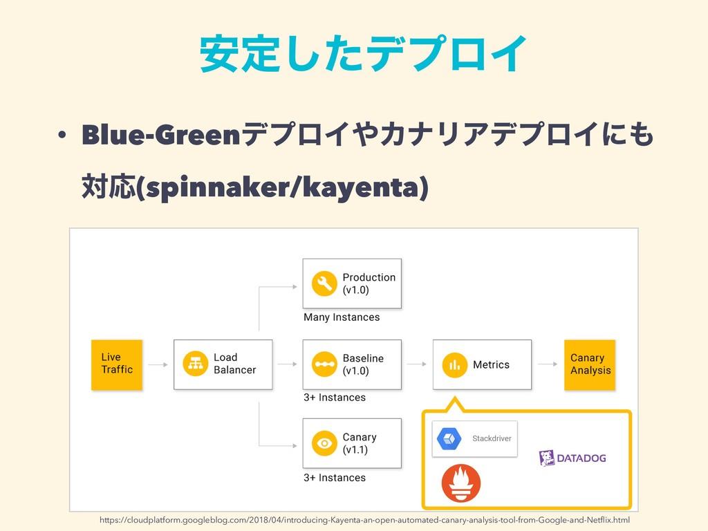 • Blue-GreenσϓϩΠΧφϦΞσϓϩΠʹ ରԠ(spinnaker/kayent...