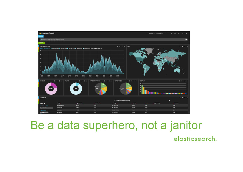 Be a data superhero, not a janitor