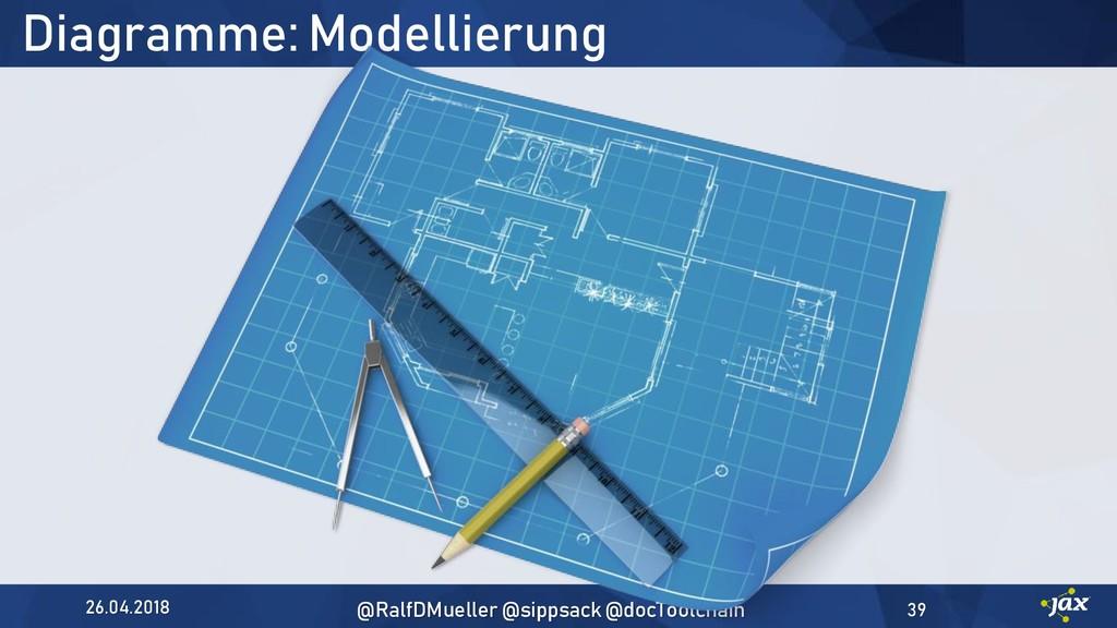 Diagramme: Modellierung 26.04.2018 @RalfDMuelle...