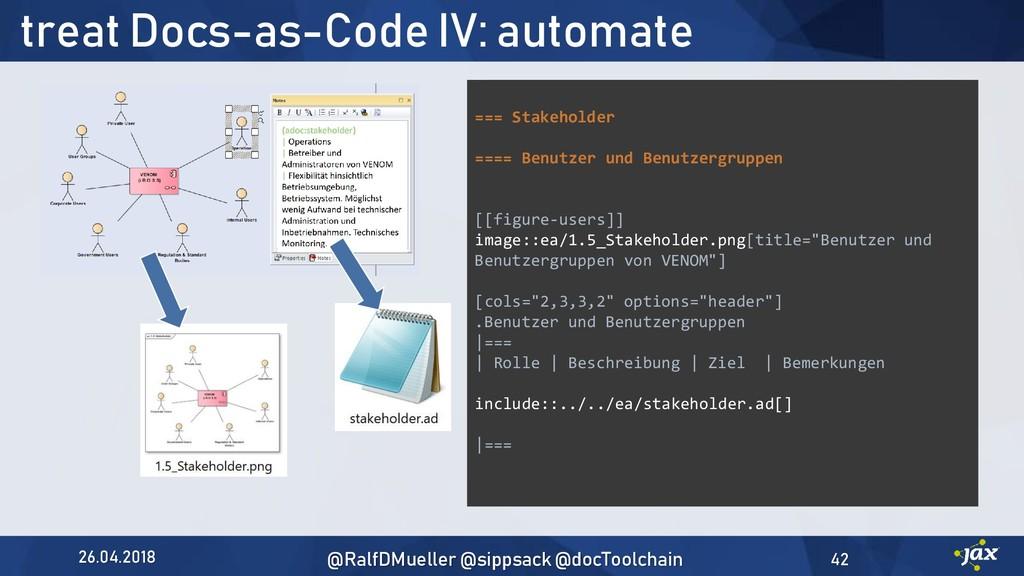 === Stakeholder ==== Benutzer und Benutzergrupp...