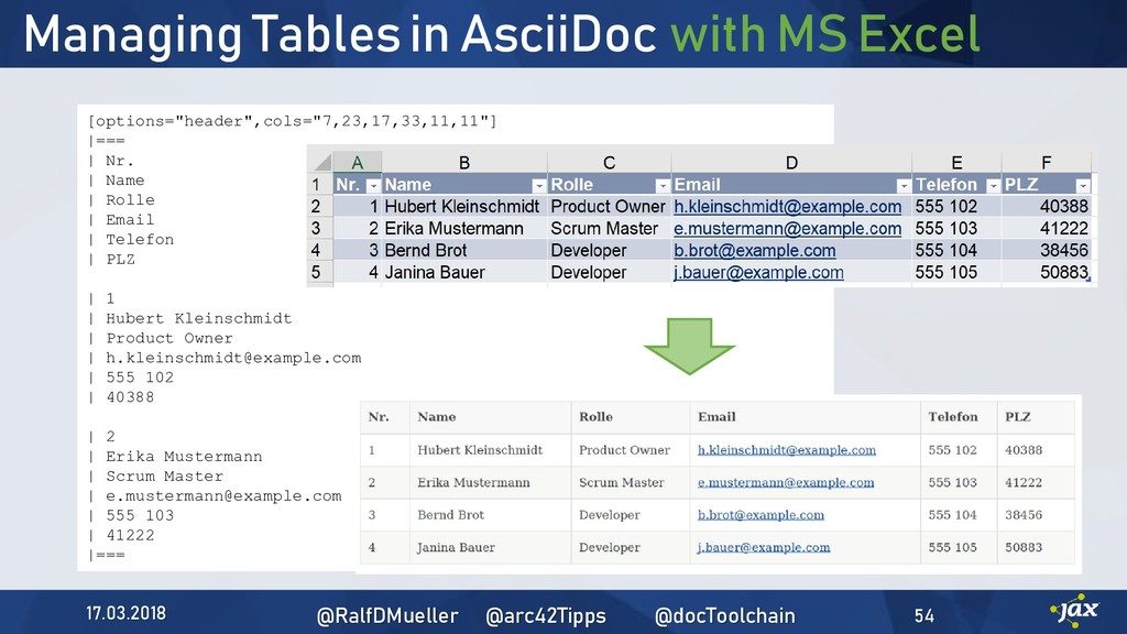 Managing Tables in AsciiDoc 17.03.2018 @RalfDMu...