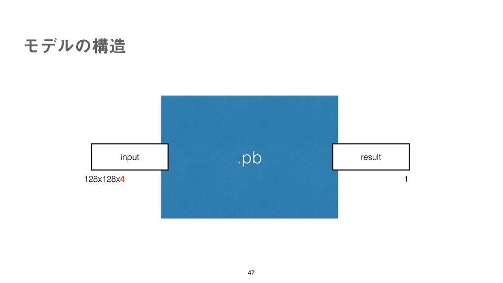 Ϟσϧͷߏ   .pb input result 128x128x4 1