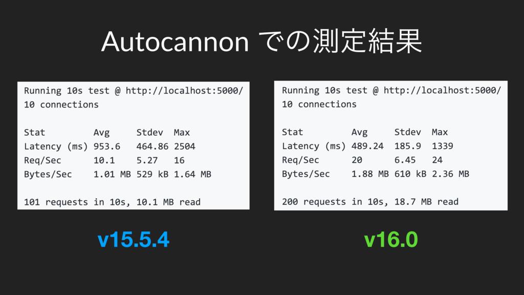 v15.5.4 v16.0 Autocannon Ͱͷଌఆ݁Ռ