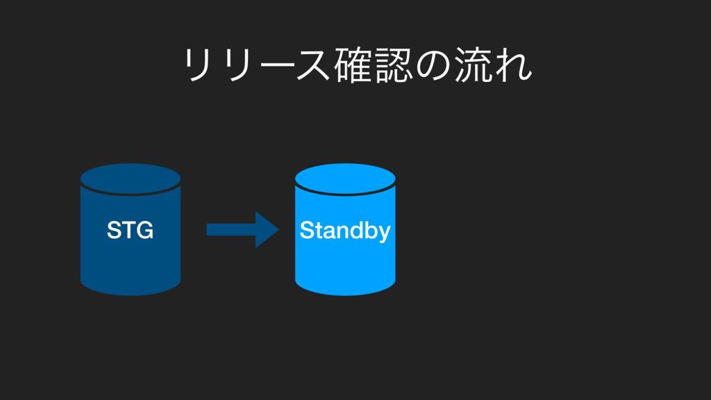ϦϦʔε֬ͷྲྀΕ Standby STG