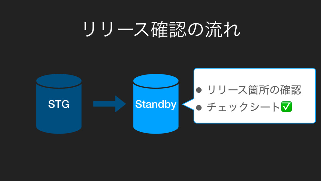 ϦϦʔε֬ͷྲྀΕ Standby STG • ϦϦʔεՕॴͷ֬ • νΣοΫγʔτ✅