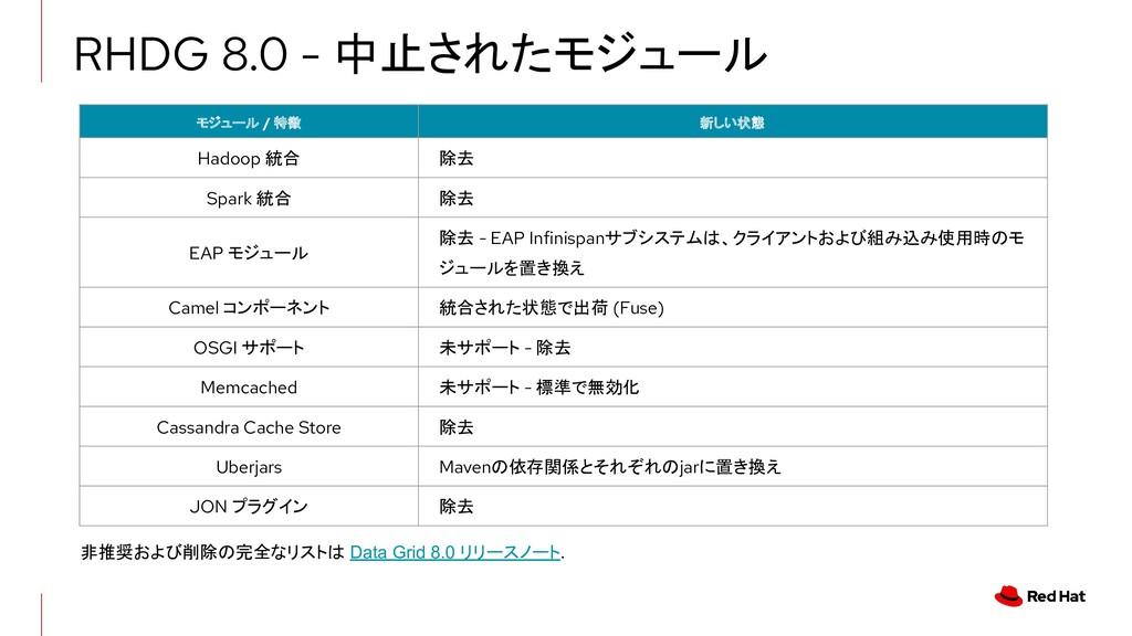 RHDG 8.0 - 中止されたモジュール モジュール / 特徴 新しい状態 Hadoop 統...