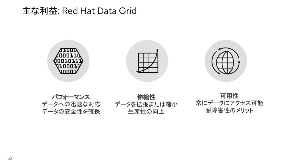 30 主な利益: Red Hat Data Grid パフォーマンス データへの迅速な対応 デ...