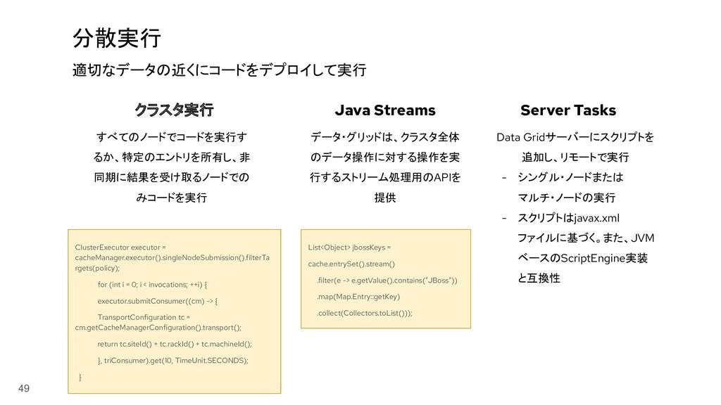 49 分散実行 クラスタ実行 Java Streams データ・グリッドは、クラスタ全体 のデ...