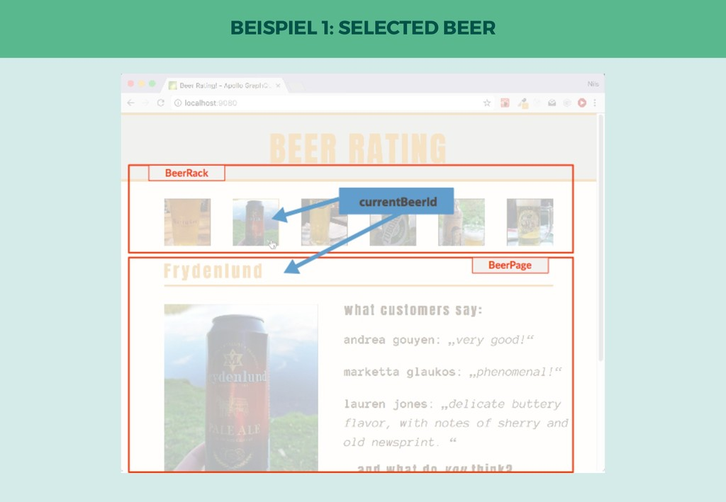 BEISPIEL 1: SELECTED BEER
