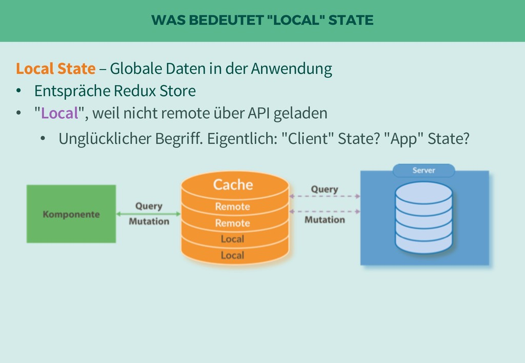 "WAS BEDEUTET ""LOCAL"" STATE Local State – Global..."