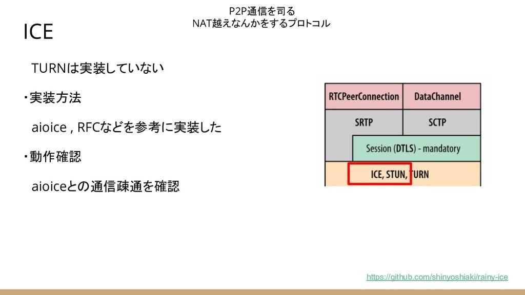 ICE  TURNは実装していない ・実装方法  aioice , RFCなどを参考に実装した...