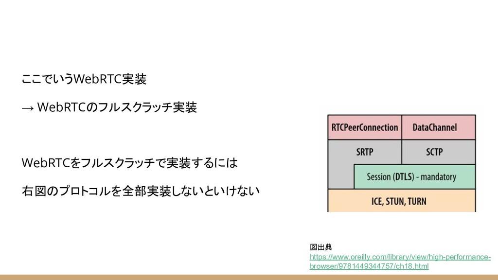 ここでいうWebRTC実装 → WebRTCのフルスクラッチ実装 WebRTCをフルスクラッチ...