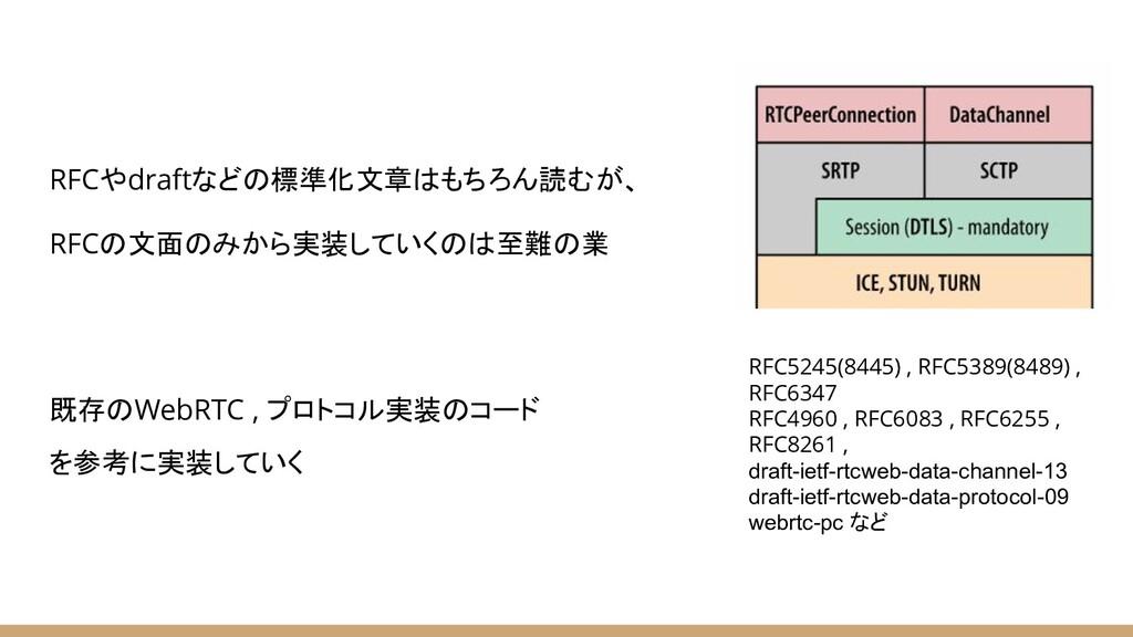 RFCやdraftなどの標準化文章はもちろん読むが、 RFCの文面のみから実装していくのは至難...