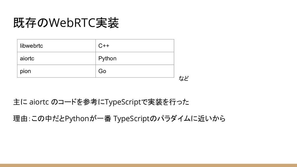 既存のWebRTC実装 主に aiortc のコードを参考にTypeScriptで実装を行った...