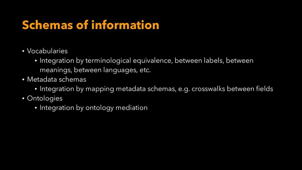 Schemas of information • Vocabularies • Integra...